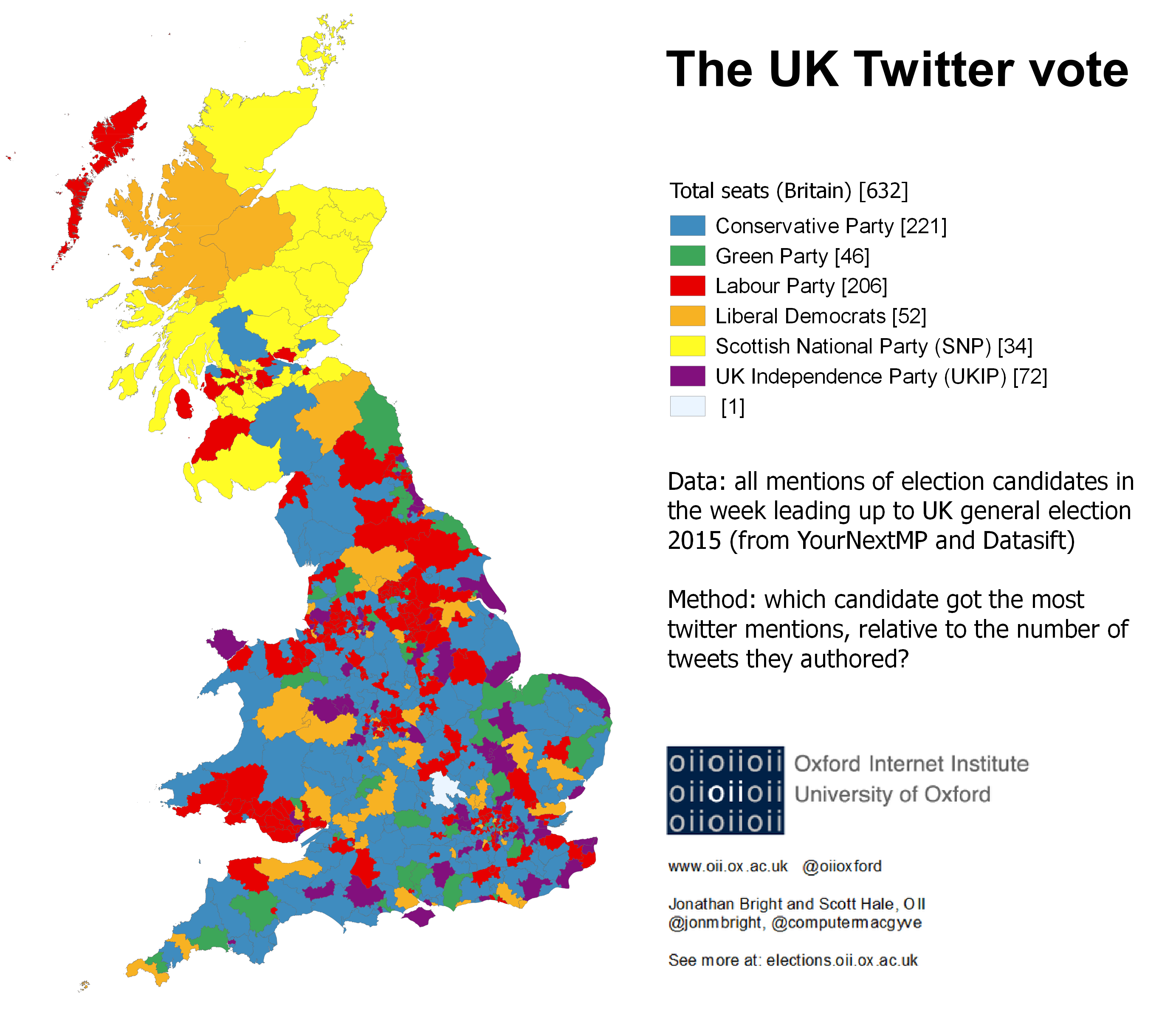 Map Of Uk Votes 2015.What If Mentions Were Votes Can Social Data Be Used To Predict